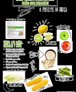 Poster Herbalife Nutricion