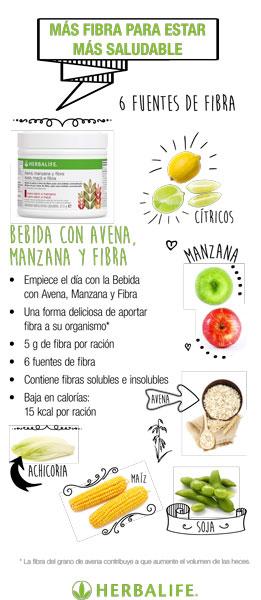 Banner Herbalife Productos Fibra